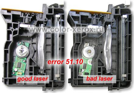 Hp Laserjet P3015 Printer 51.10 Error